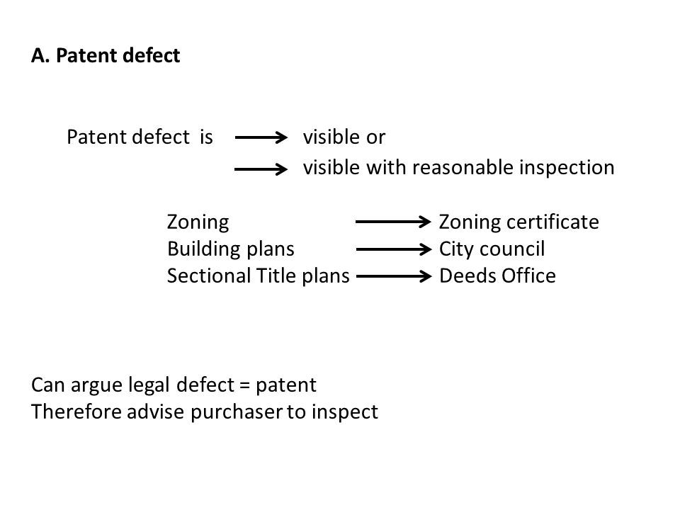 A. Patent defect Patent defect is visible or visible with reasonable inspection. Zoning Zoning certificate.