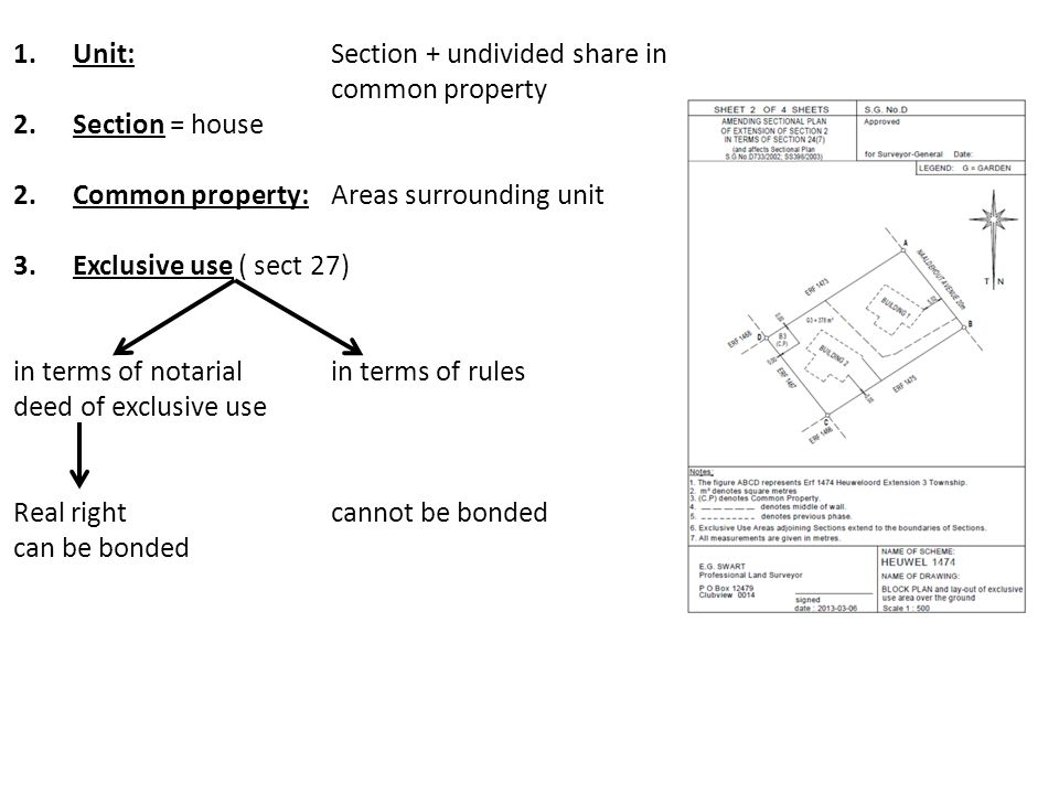Unit: Section + undivided share in common property