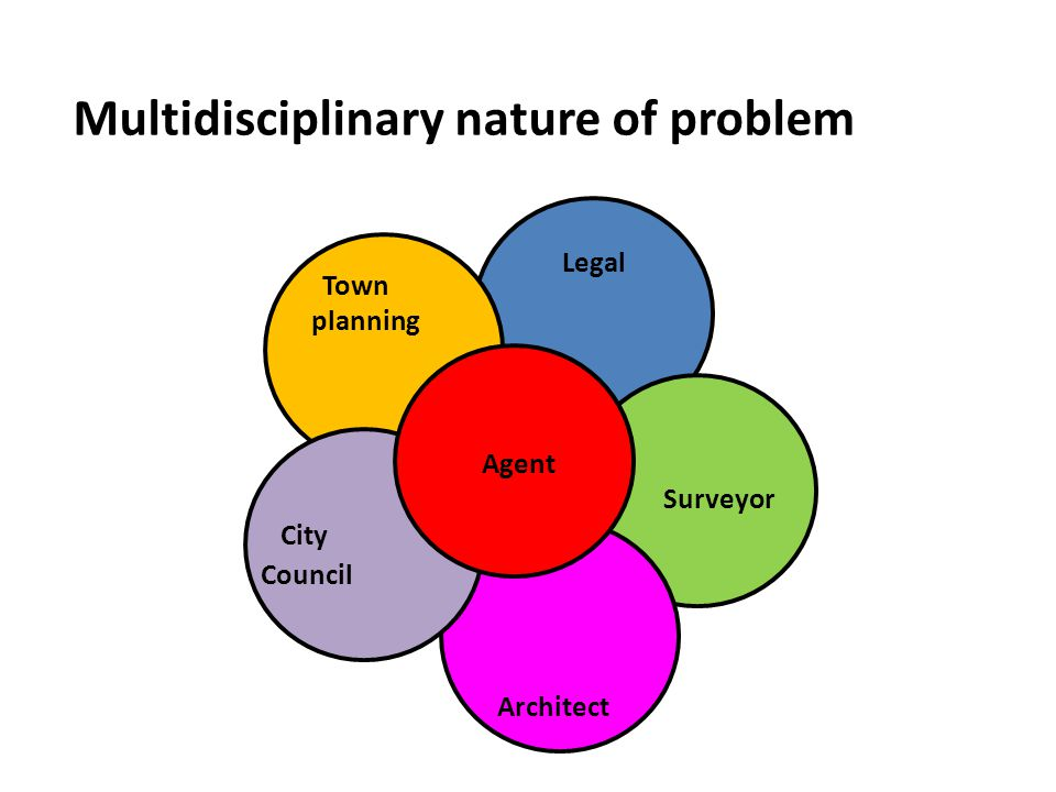 Multidisciplinary nature of problem