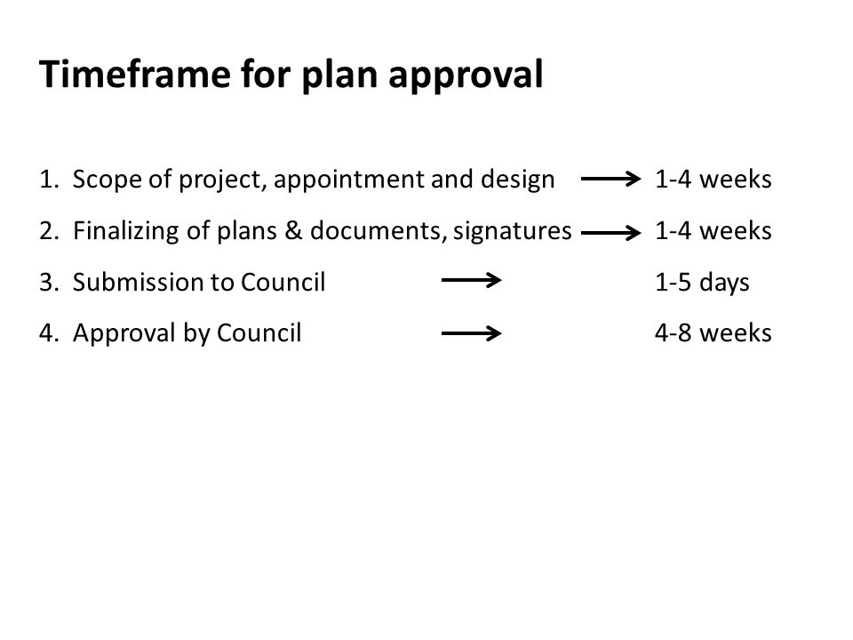 Timeframe for plan approval
