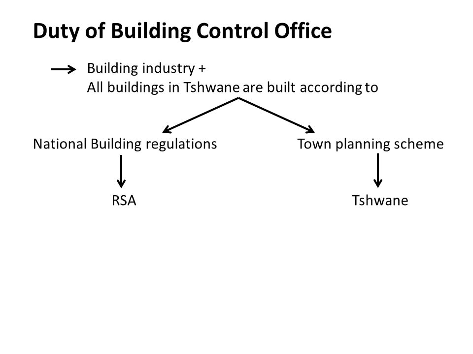 Duty of Building Control Office