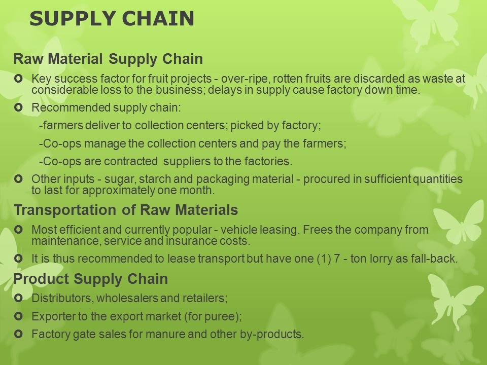 SUPPLY CHAIN Raw Material Supply Chain Transportation of Raw Materials