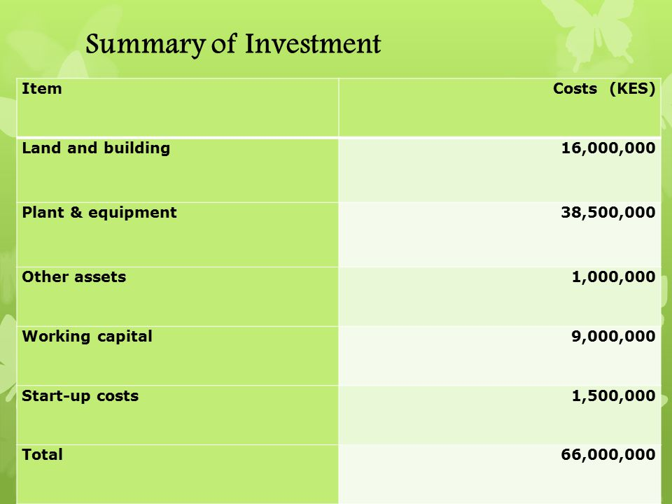 Summary of Investment Item Costs (KES) Land and building 16,000,000