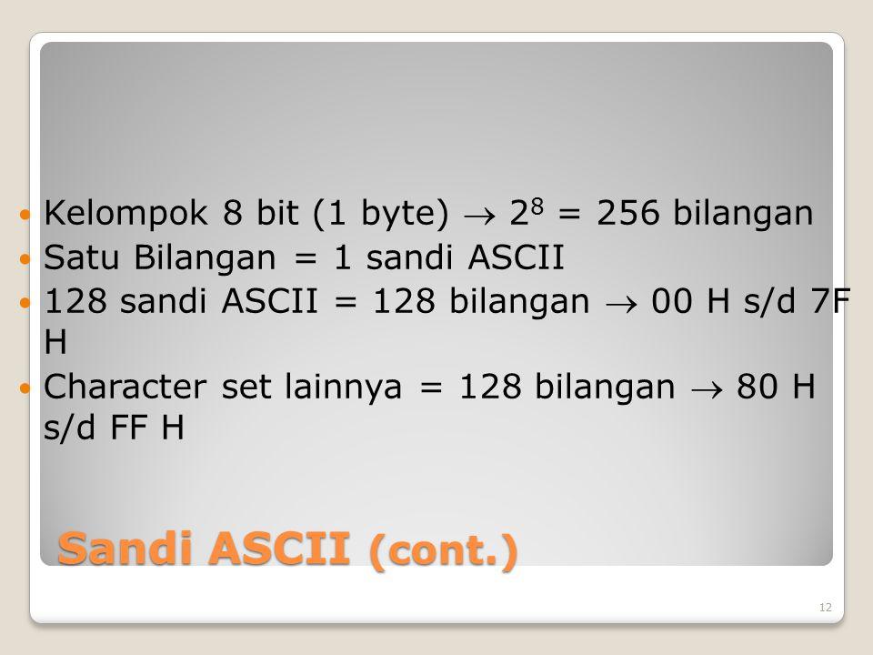 Sandi ASCII (cont.) Kelompok 8 bit (1 byte)  28 = 256 bilangan