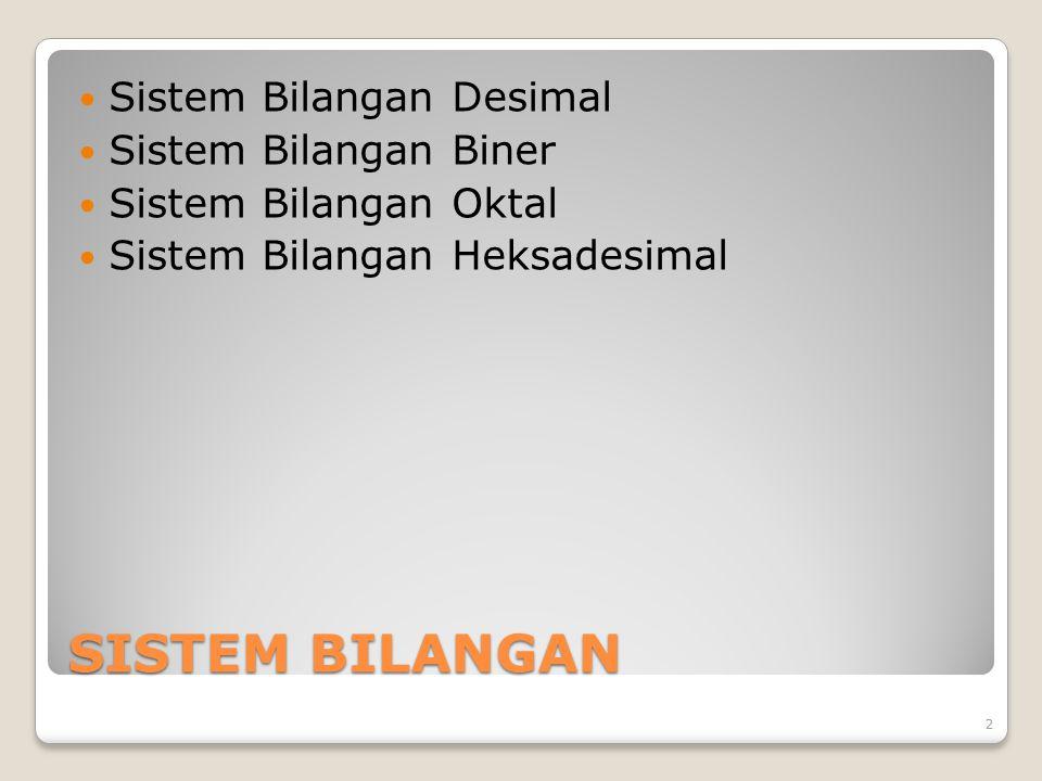 SISTEM BILANGAN Sistem Bilangan Desimal Sistem Bilangan Biner