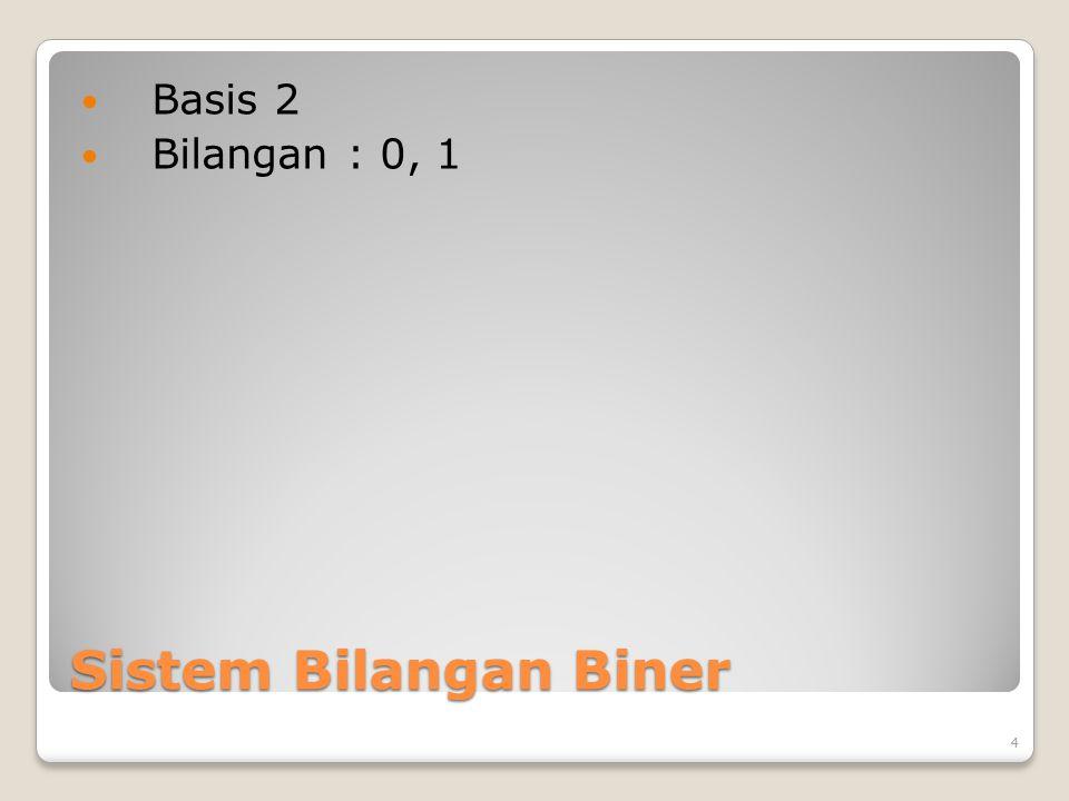 Basis 2 Bilangan : 0, 1 Sistem Bilangan Biner