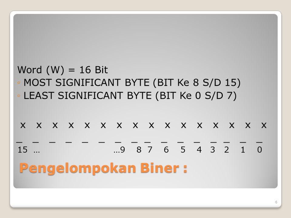 Pengelompokan Biner : Word (W) = 16 Bit