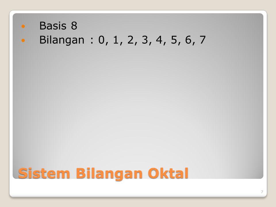 Basis 8 Bilangan : 0, 1, 2, 3, 4, 5, 6, 7 Sistem Bilangan Oktal