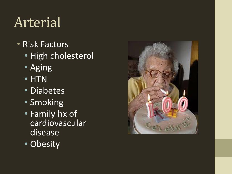 Arterial Risk Factors High cholesterol Aging HTN Diabetes Smoking
