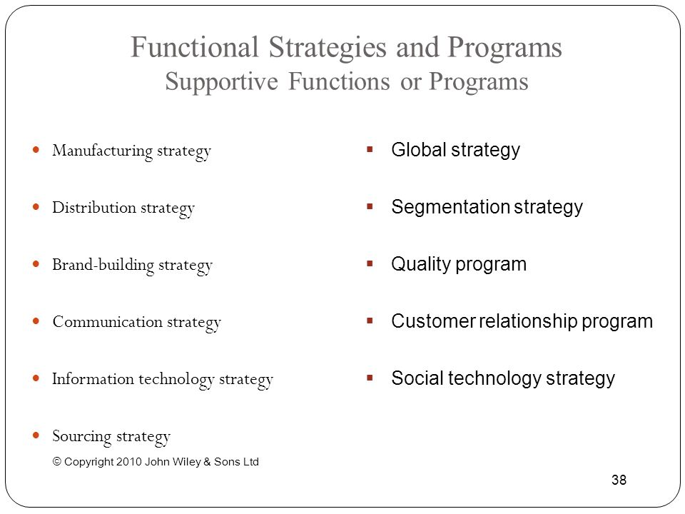 Functional Strategies and Programs Supportive Functions or Programs