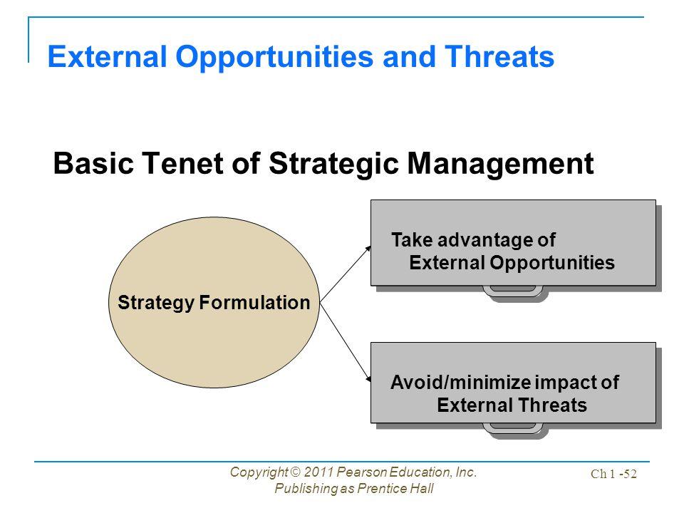 External Opportunities