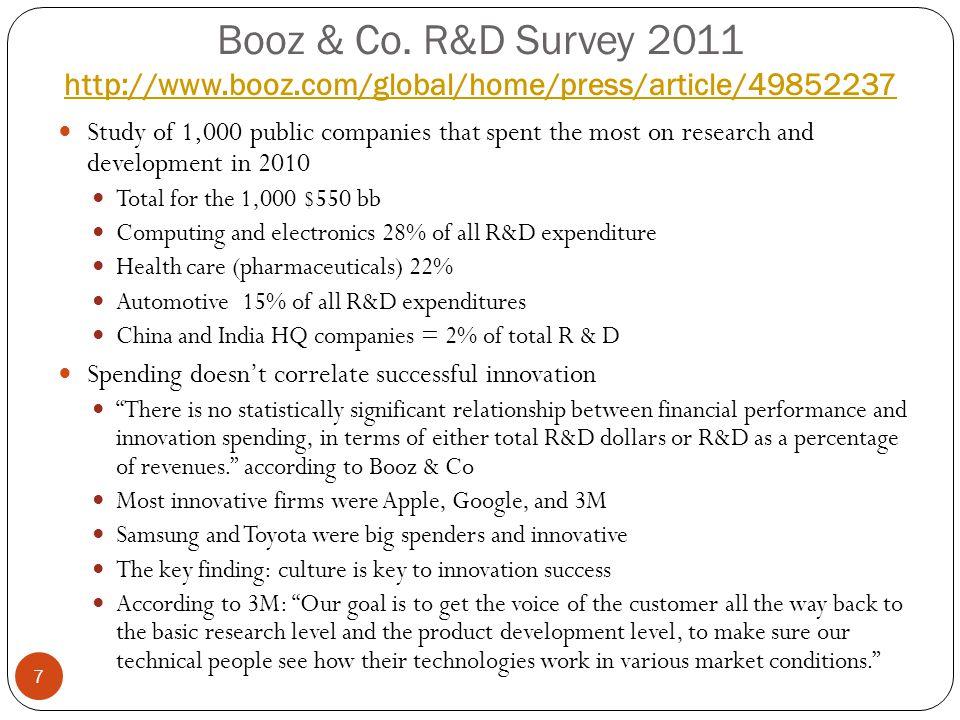 Booz & Co. R&D Survey 2011 http://www. booz
