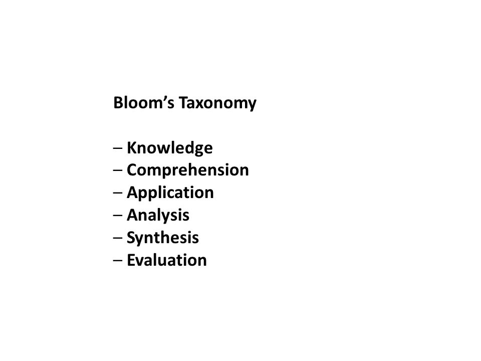 Bloom's Taxonomy – Knowledge – Comprehension – Application – Analysis – Synthesis – Evaluation