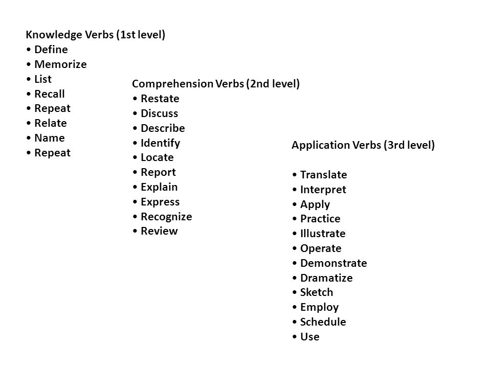 Knowledge Verbs (1st level) • Define • Memorize • List • Recall