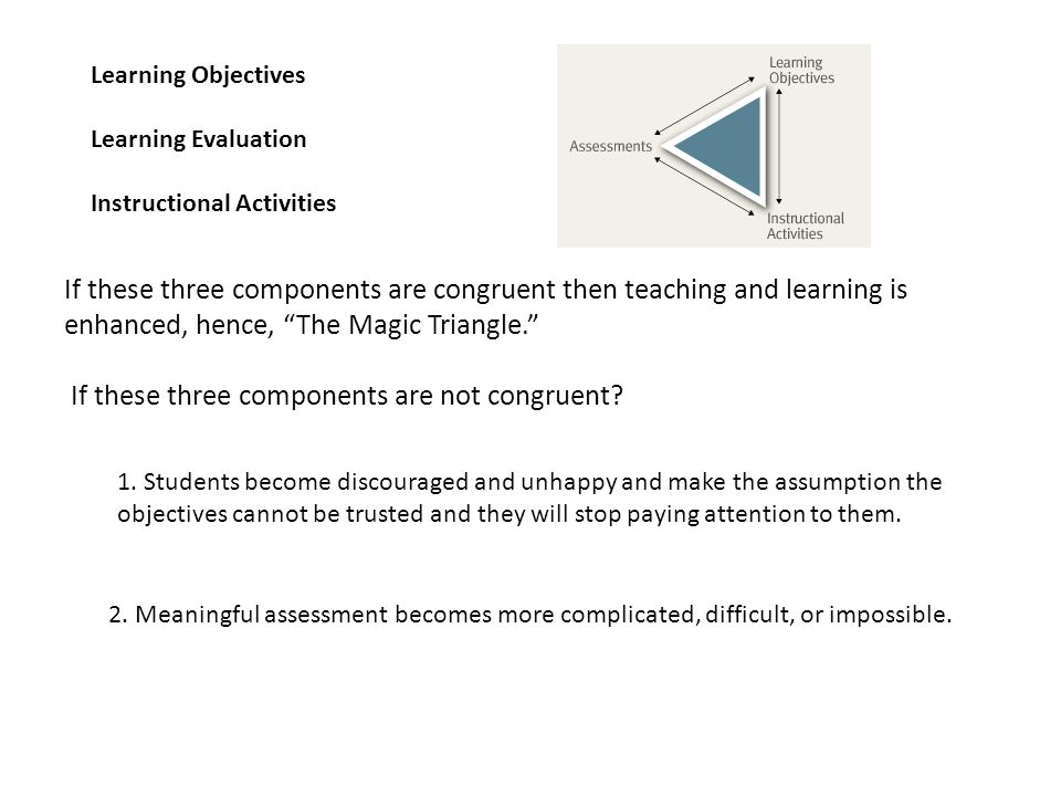 If these three components are not congruent