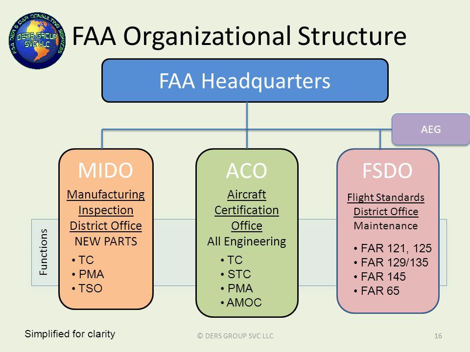 FAA Organizational Structure