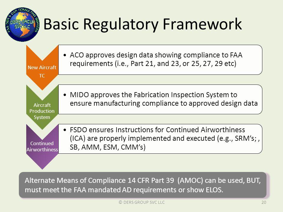 Basic Regulatory Framework