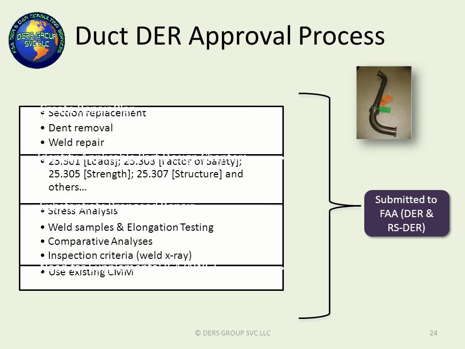 Duct DER Approval Process