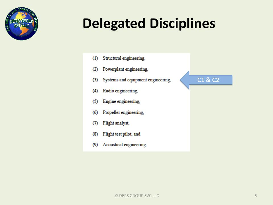 Delegated Disciplines