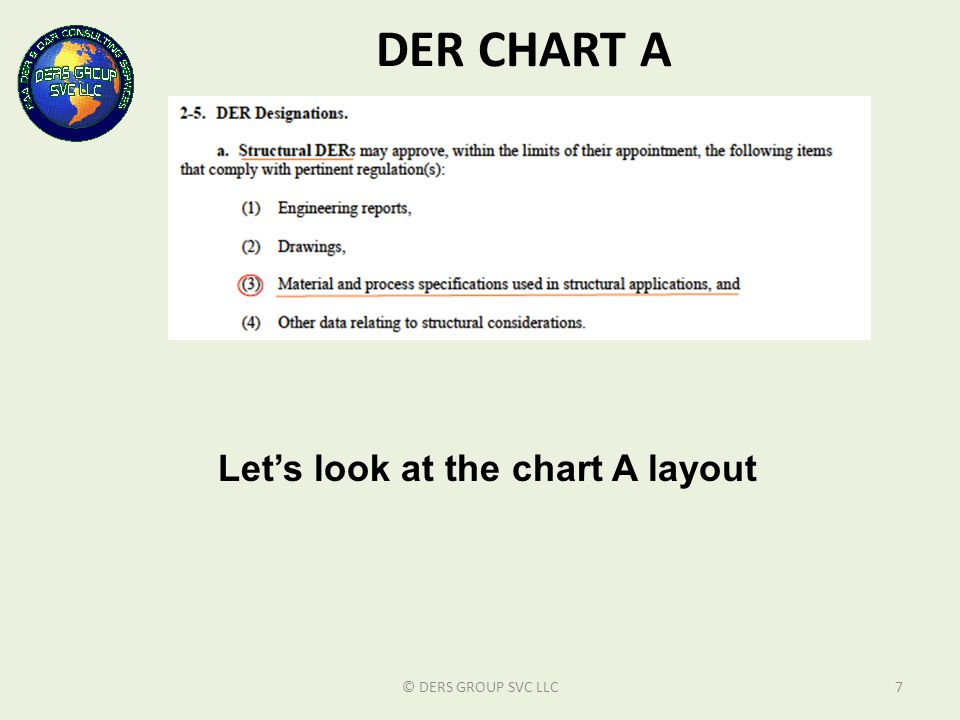 DER CHART A Let's look at the chart A layout © DERS GROUP SVC LLC