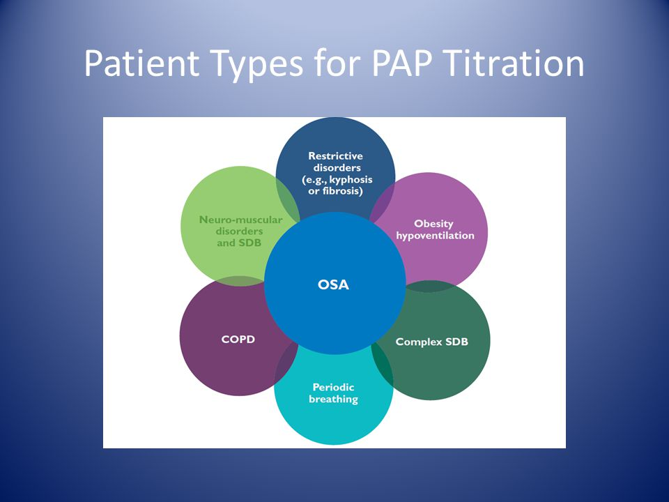 Patient Types for PAP Titration