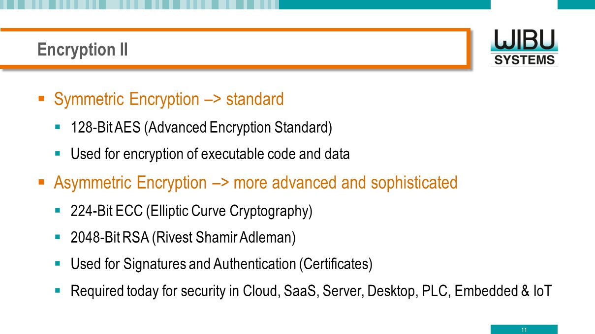 Symmetric Encryption –> standard