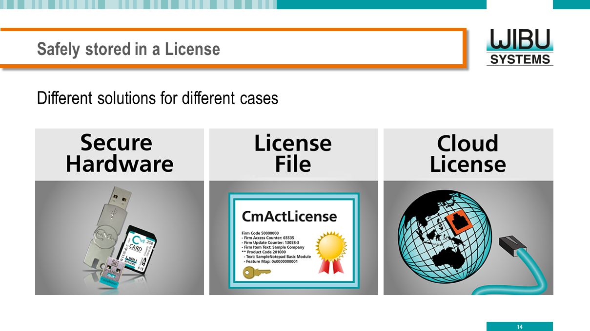 Safely stored in a License