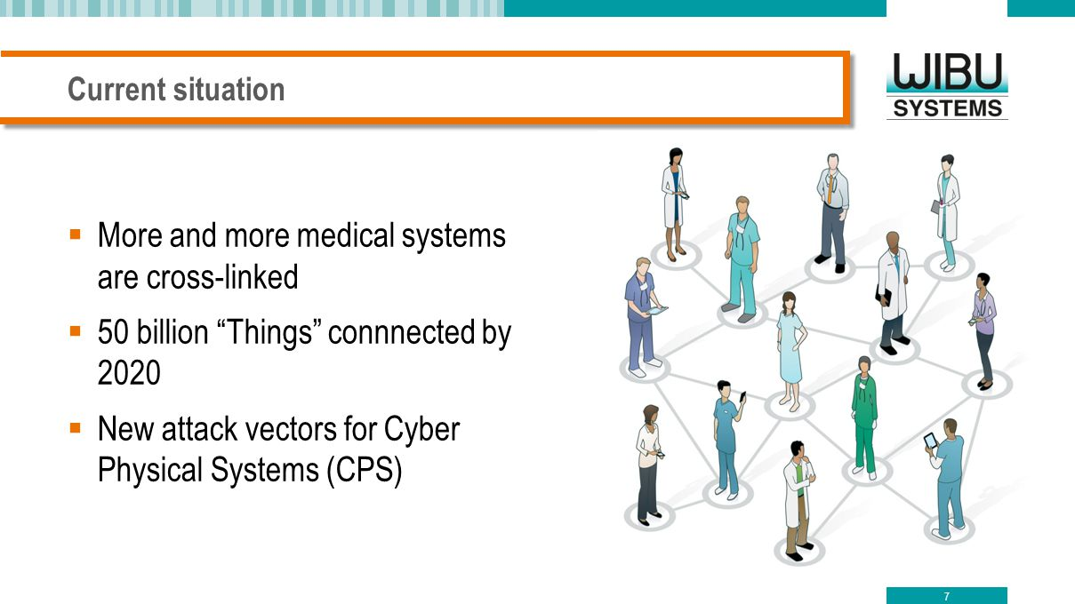 More and more medical systems are cross-linked