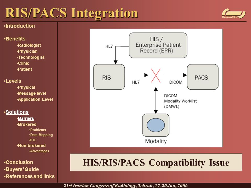 RIS/PACS Integration HIS/RIS/PACS Compatibility Issue Introduction