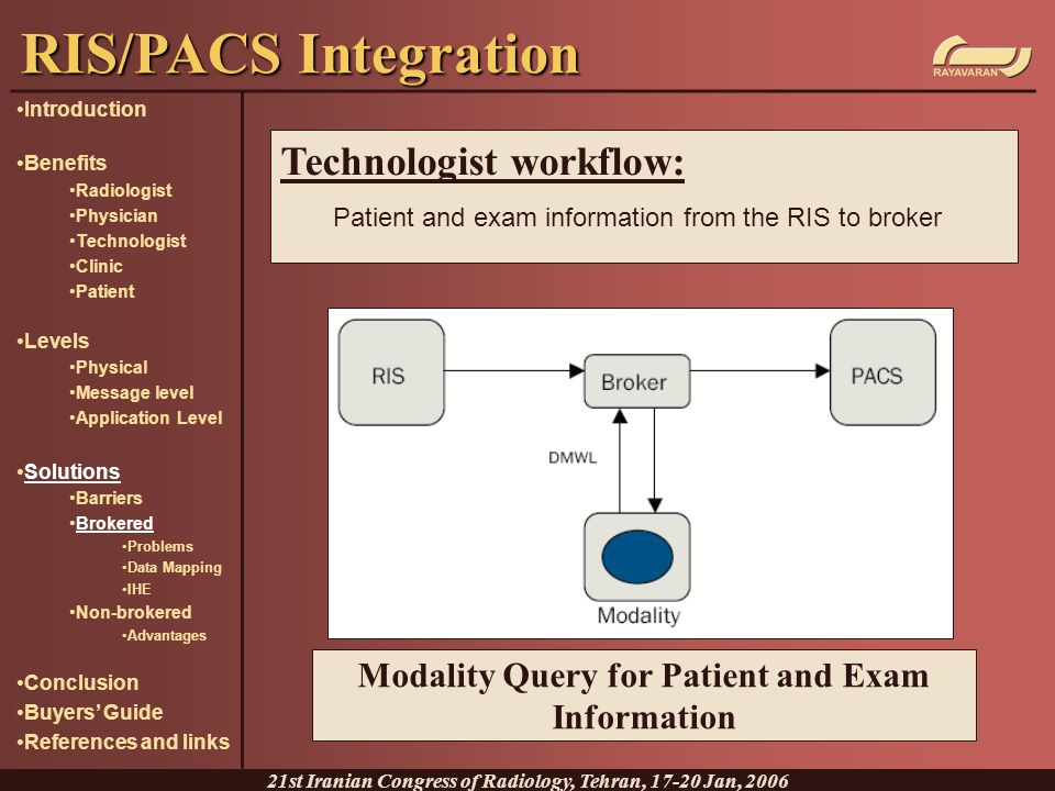 RIS/PACS Integration Technologist workflow: