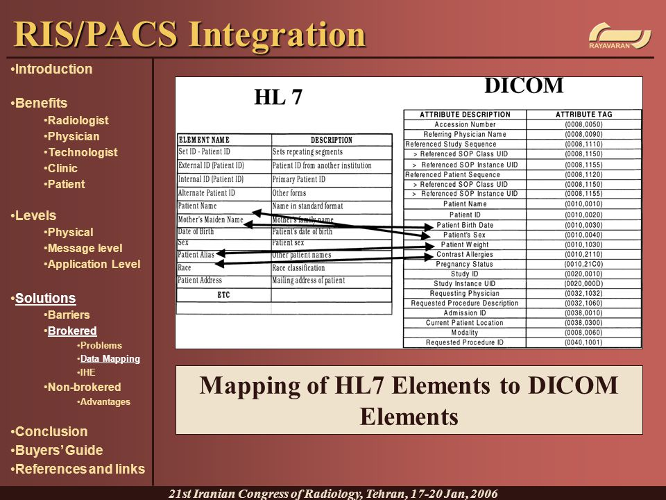RIS/PACS Integration Mapping of HL7 Elements to DICOM Elements