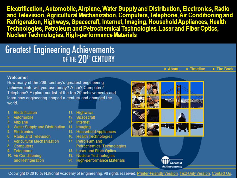 Electrification, Automobile, Airplane, Water Supply and Distribution, Electronics, Radio and Television, Agricultural Mechanization, Computers, Telephone, Air Conditioning and Refrigeration, Highways, Spacecraft, Internet, Imaging, Household Appliances, Health Technologies, Petroleum and Petrochemical Technologies, Laser and Fiber Optics, Nuclear Technologies, High-performance Materials
