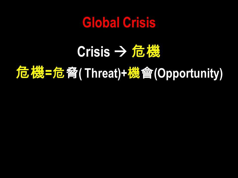 Crisis  危機 危機=危脅( Threat)+機會(Opportunity)