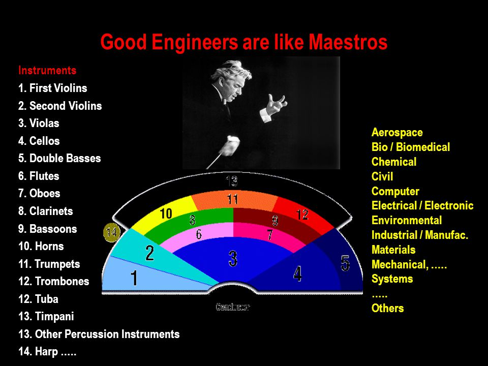 Good Engineers are like Maestros