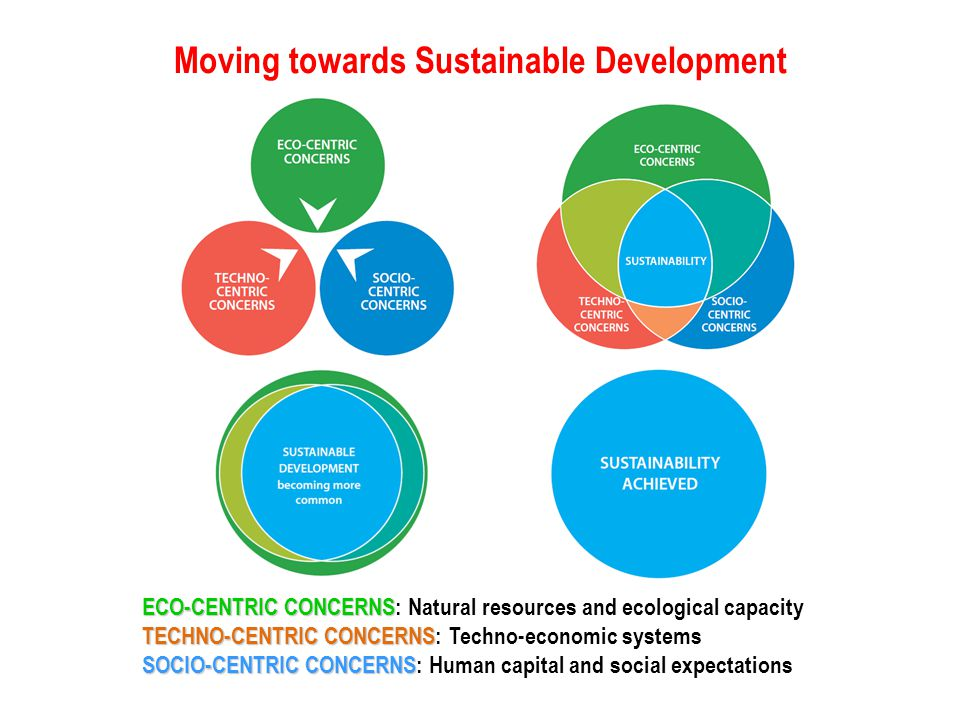 Moving towards Sustainable Development