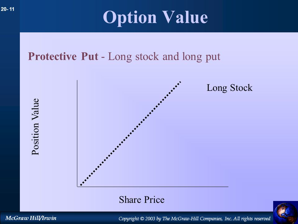 Option Value Protective Put - Long stock and long put Long Stock