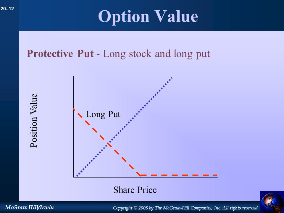 Option Value Protective Put - Long stock and long put Position Value