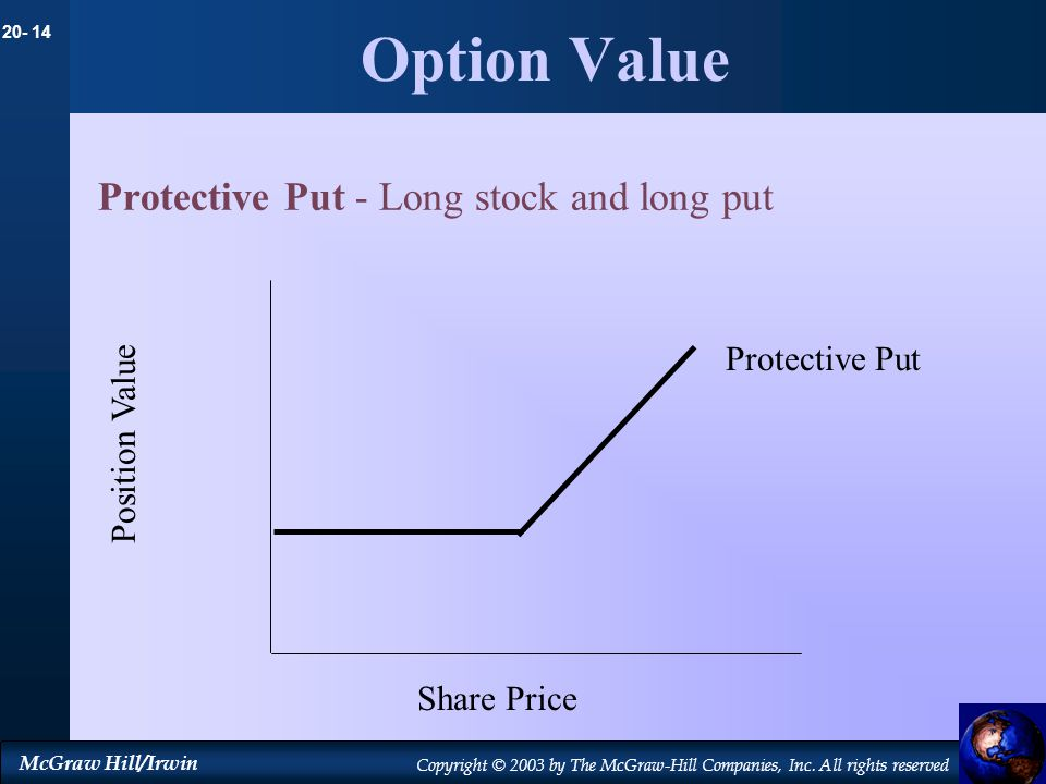 Option Value Protective Put - Long stock and long put Protective Put