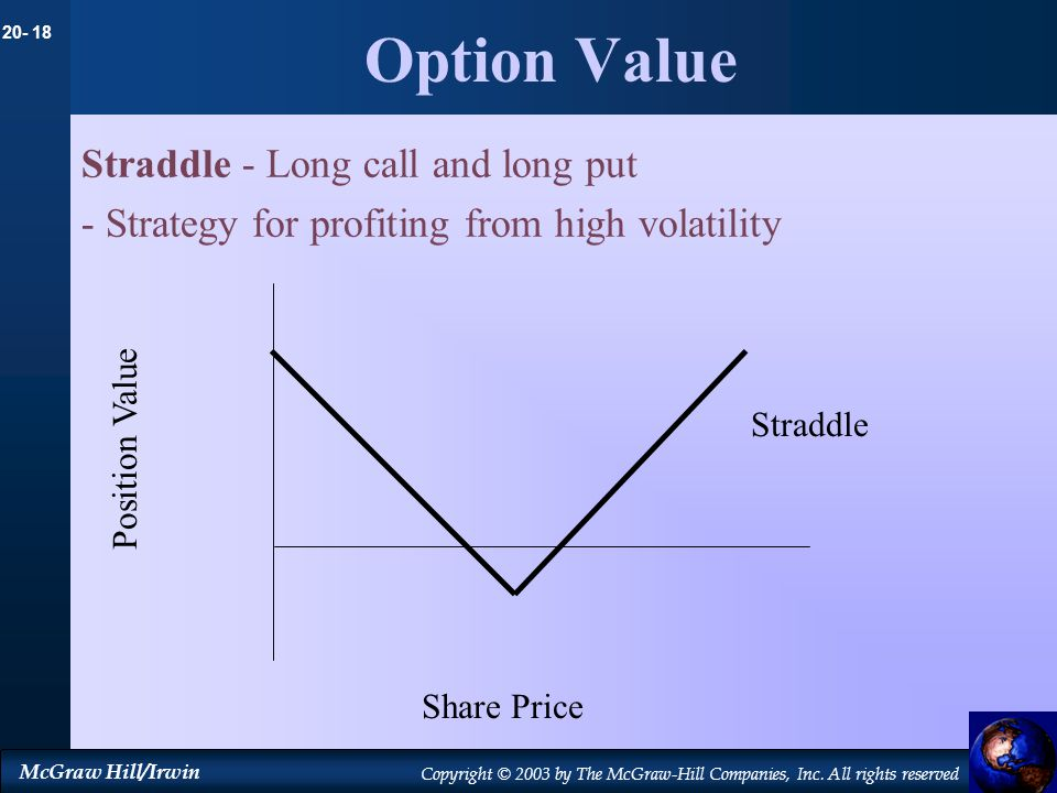 Option Value Straddle - Long call and long put