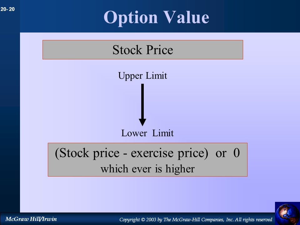(Stock price - exercise price) or 0