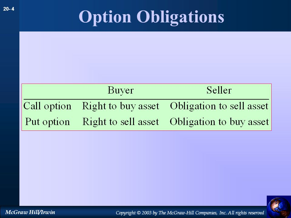 Option Obligations 5