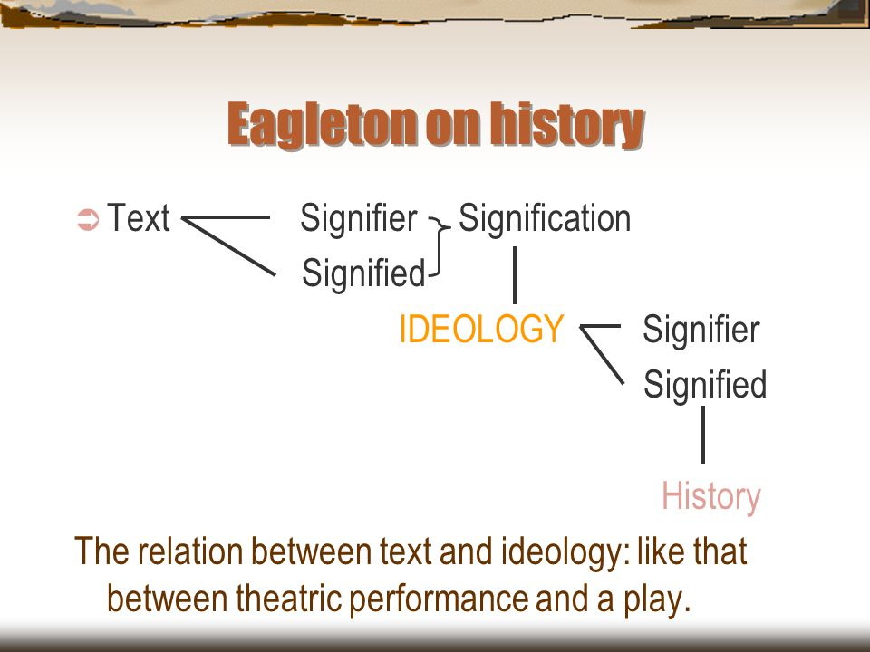 Eagleton on history Text Signifier Signification Signified