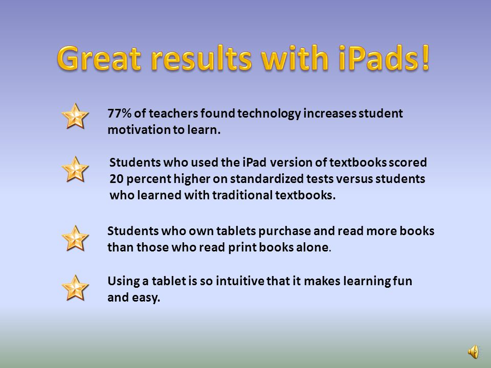 Great results with iPads!