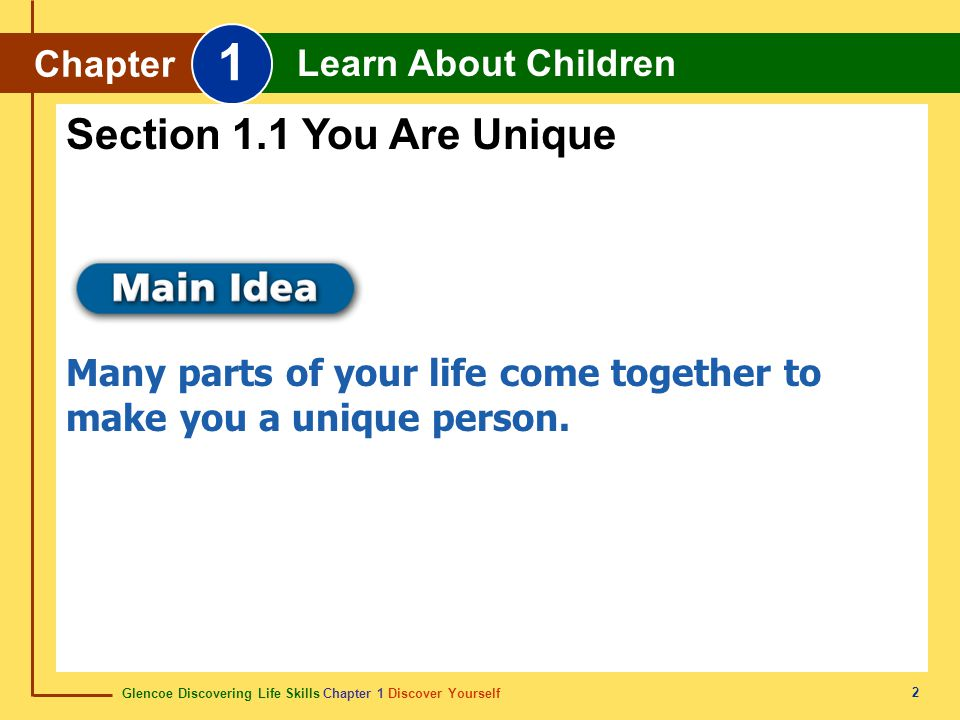 1 Section 1.1 You Are Unique Chapter Learn About Children