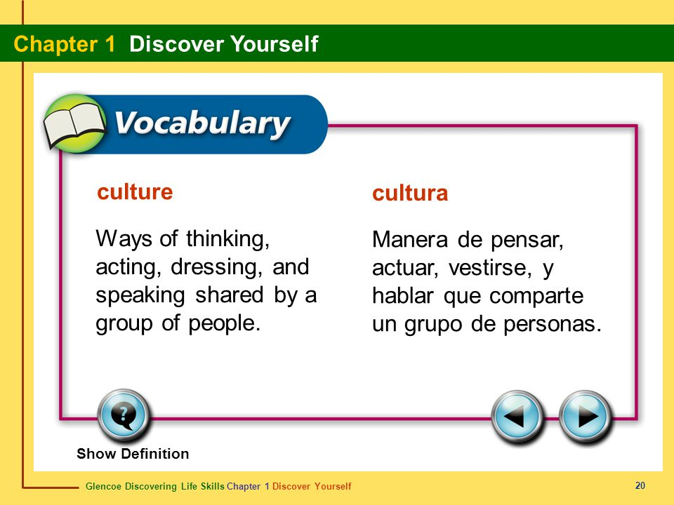 culture cultura. Ways of thinking, acting, dressing, and speaking shared by a group of people.