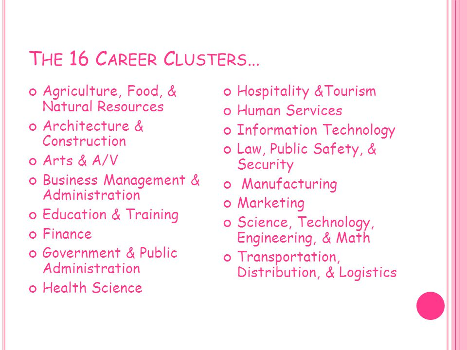 The 16 Career Clusters… Agriculture, Food, & Natural Resources