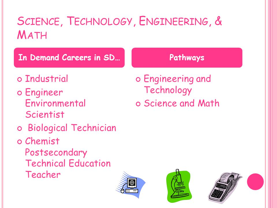 Science, Technology, Engineering, & Math