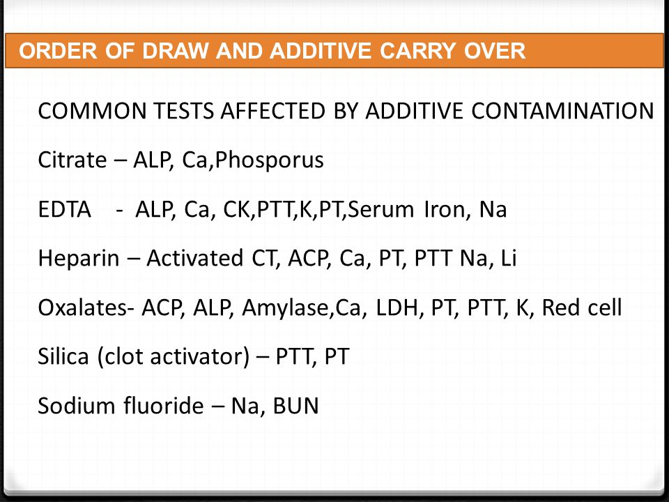 COMMON TESTS AFFECTED BY ADDITIVE CONTAMINATION