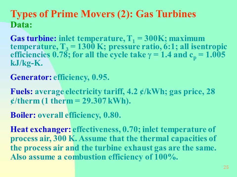 Types of Prime Movers (2): Gas Turbines