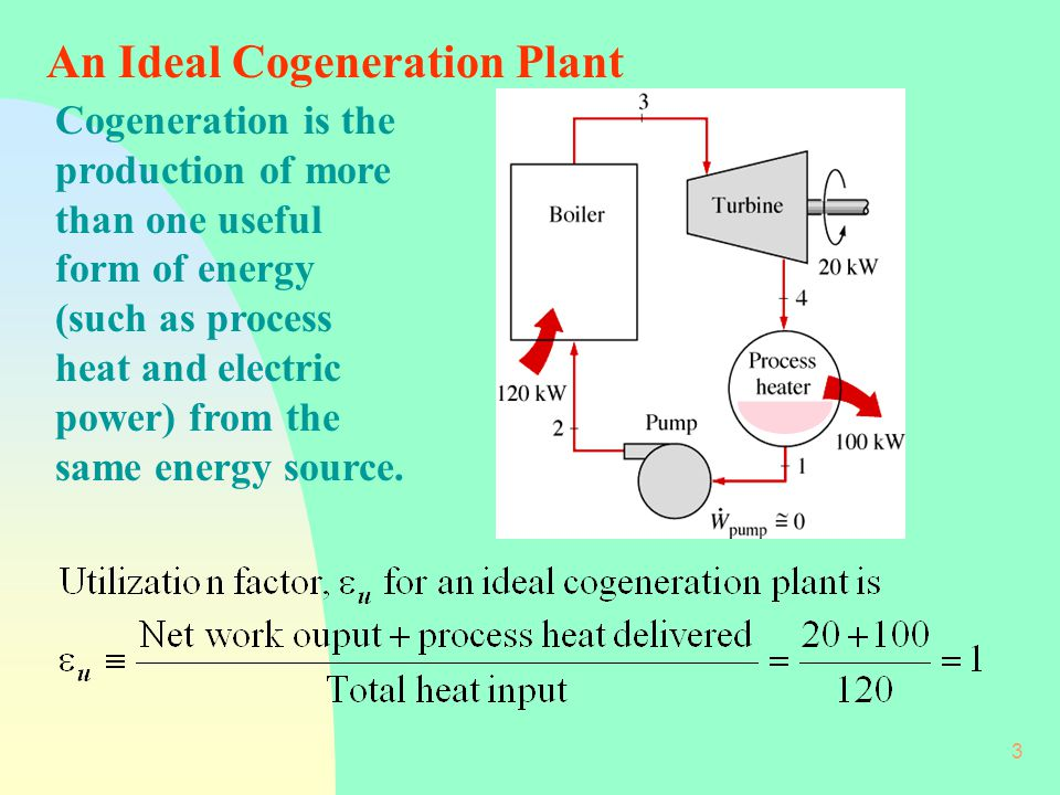 An Ideal Cogeneration Plant